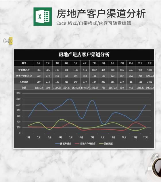 简约黑色房地产客户渠道分析Excel模板