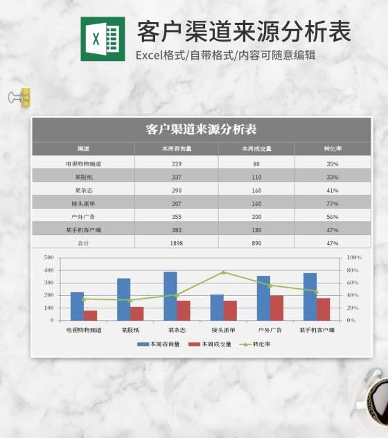 简约灰色客户渠道来源分析表Excel模板