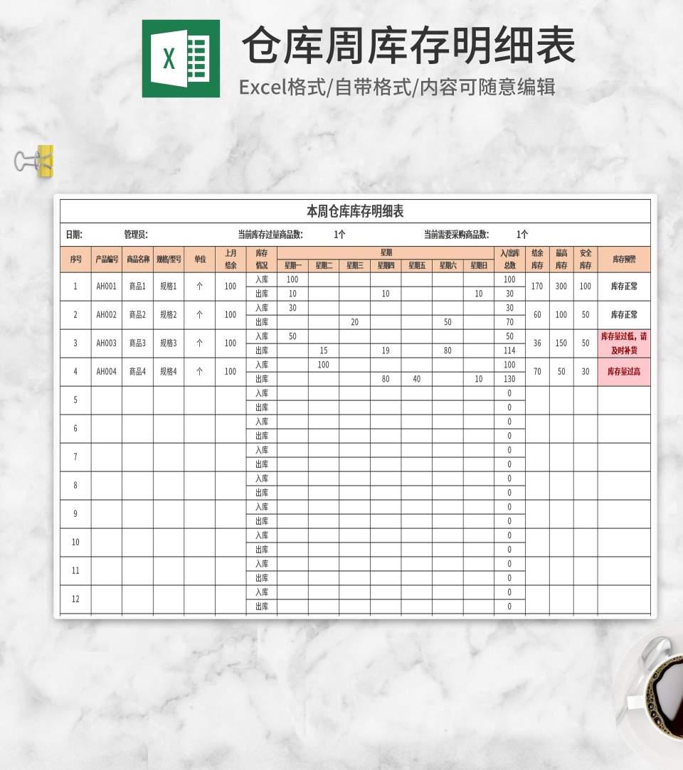 仓库周库存明细表Excel模板