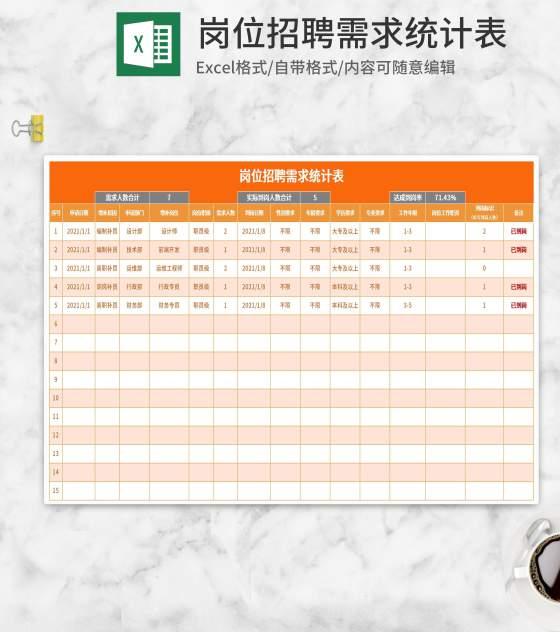 简约橙色招聘需求管理表Excel模板