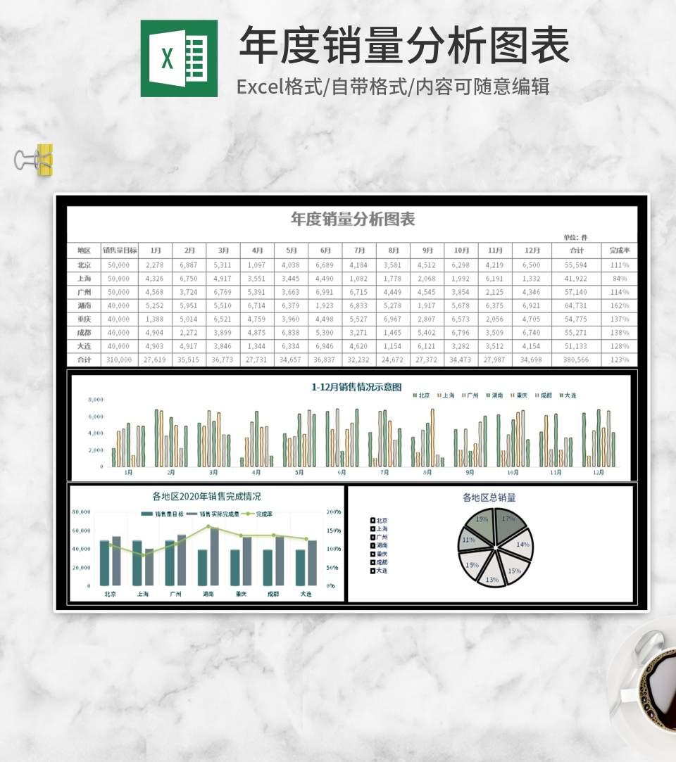 年度销量分析图表Excel模板