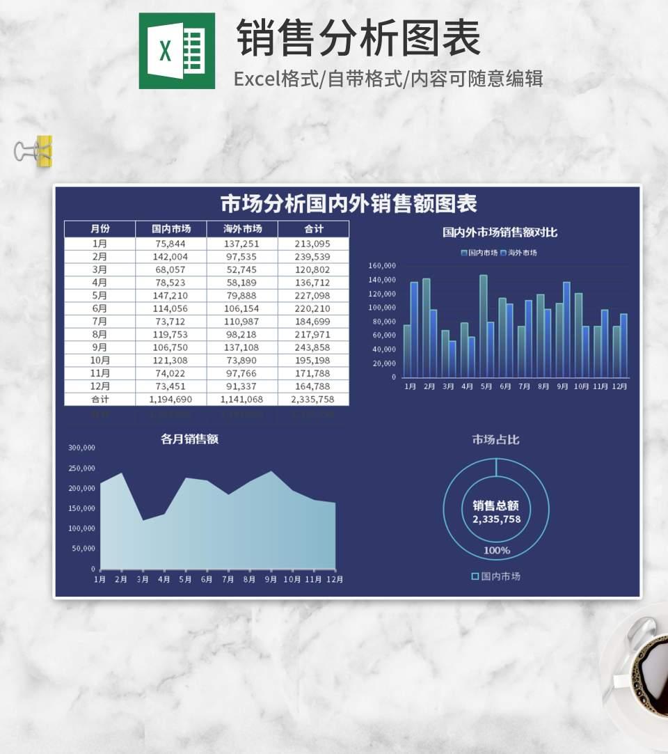 蓝色国内外市场销售额分析图表Excel模板