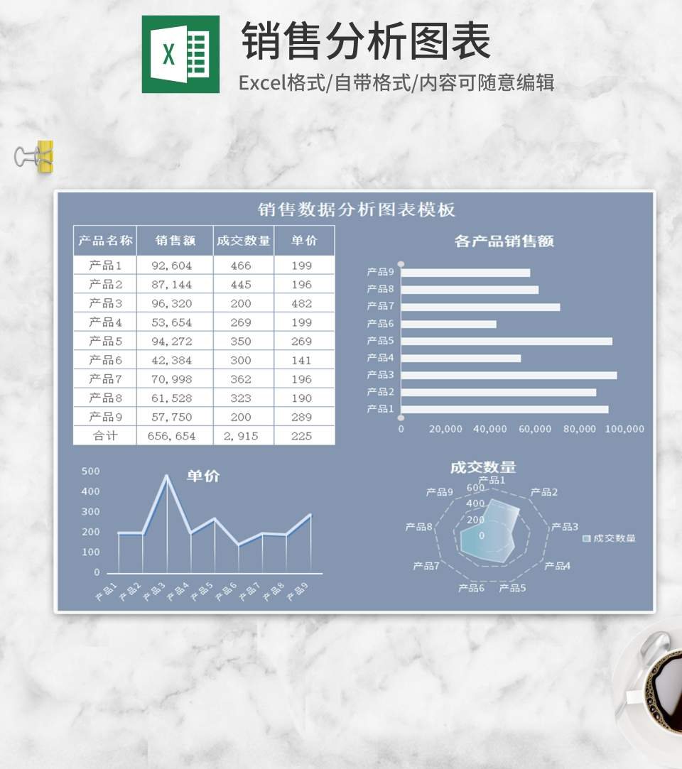 产品销售数据分析图表Excel模板