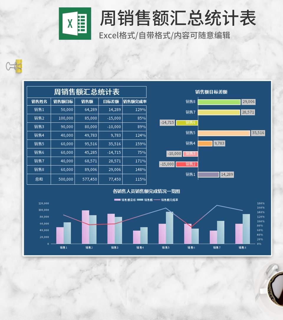 深蓝周销售额汇总统计表Excel模板
