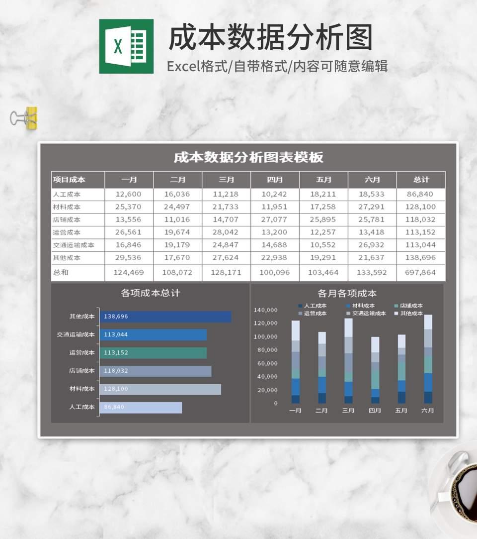 灰色成本数据分析图Excel模板