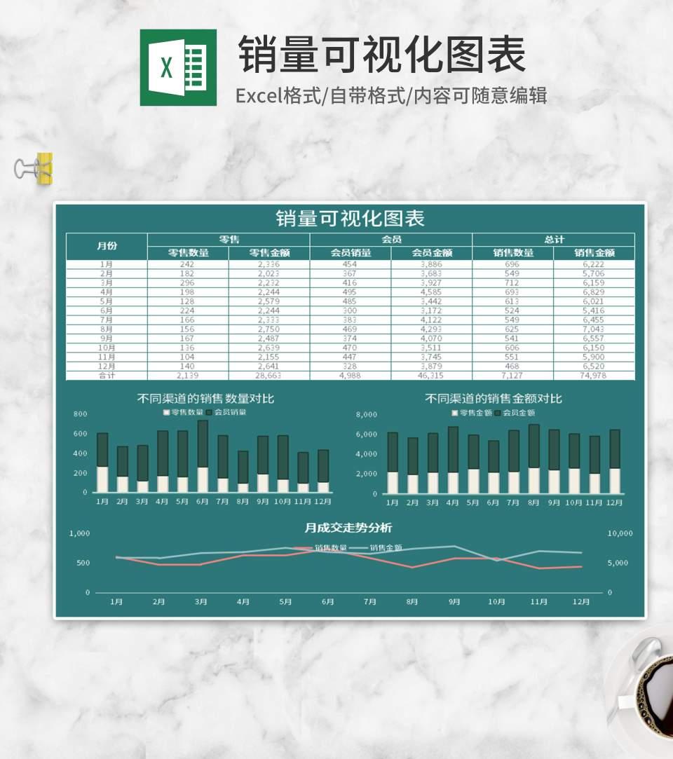 绿色销量可视化图表Excel模板