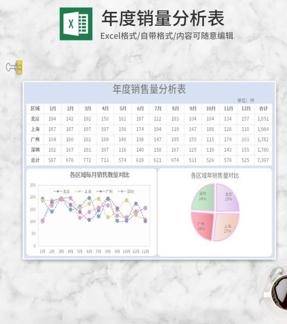 浅蓝年度销量分析表Excel模板