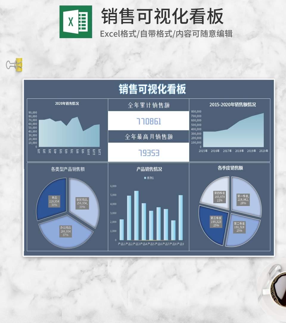 深蓝销售数据可视化看板Excel模板