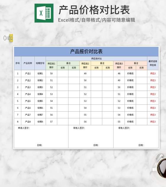 蓝色产品报价对比单Excel模板