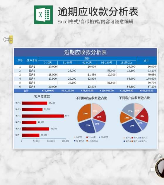 蓝色逾期应收款分析表Excel模板