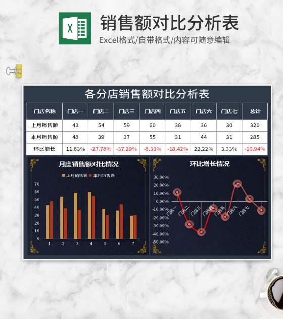 深蓝各分店销售额对比分析表Excel模板