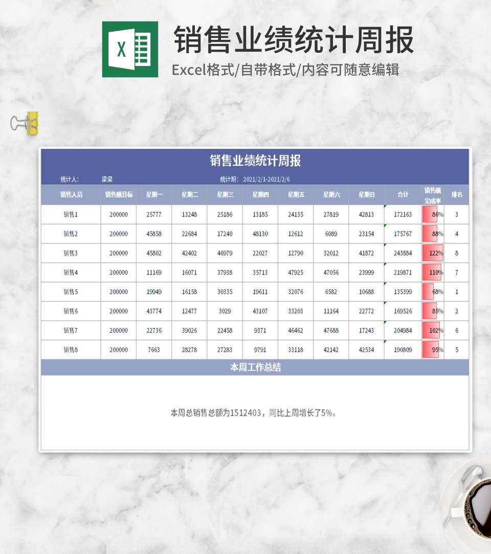 蓝色销售业绩统计周报Excel模板