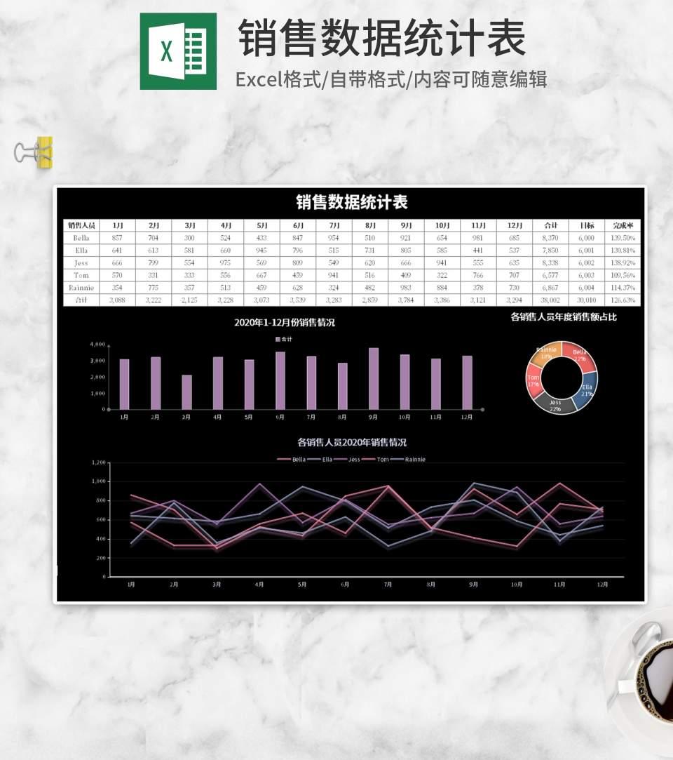 深色销售数据统计表Excel模板