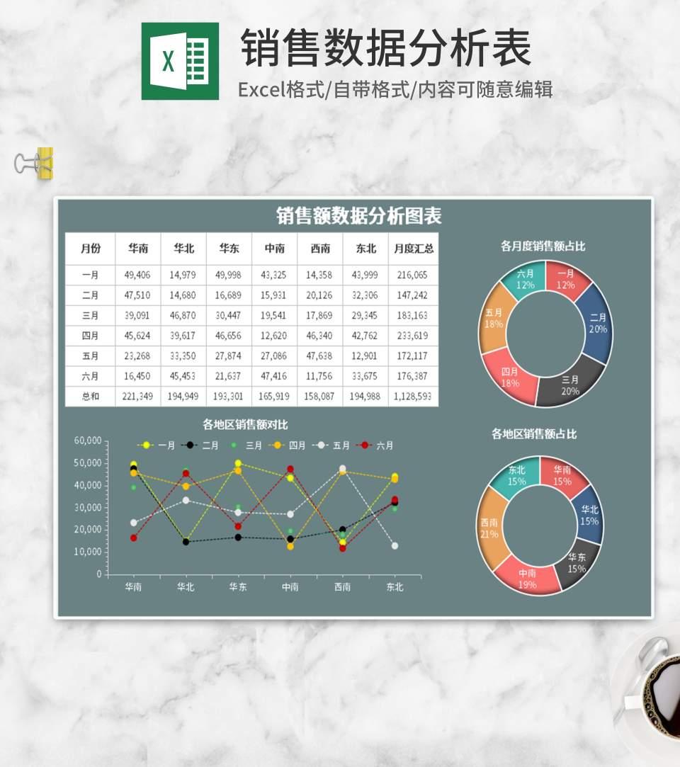 灰色销售数据分析表Excel模板