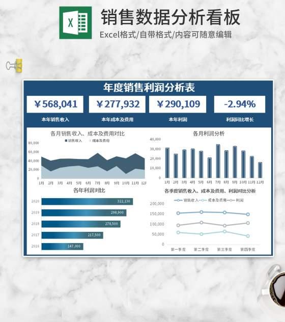 蓝色年度销售利润分析看板Excel模板