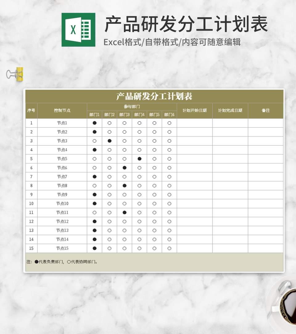 产品研发分工计划表Excel模板