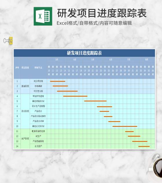 研发项目进度跟踪表Excel模板