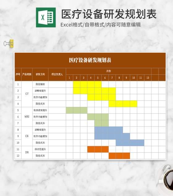 棕色医疗设备研发规划表Excel模板