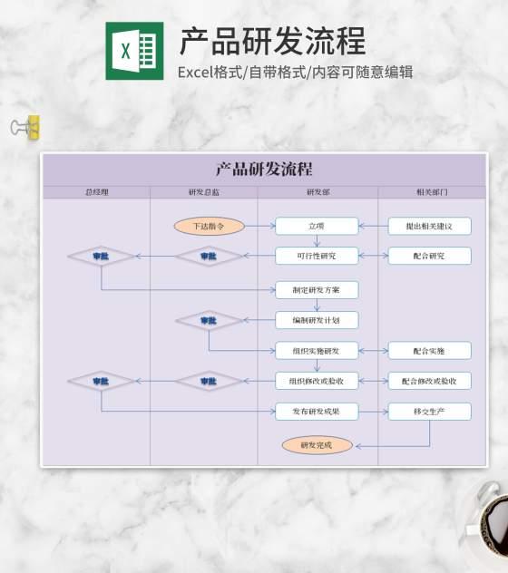 紫色产品研发流程Excel模板