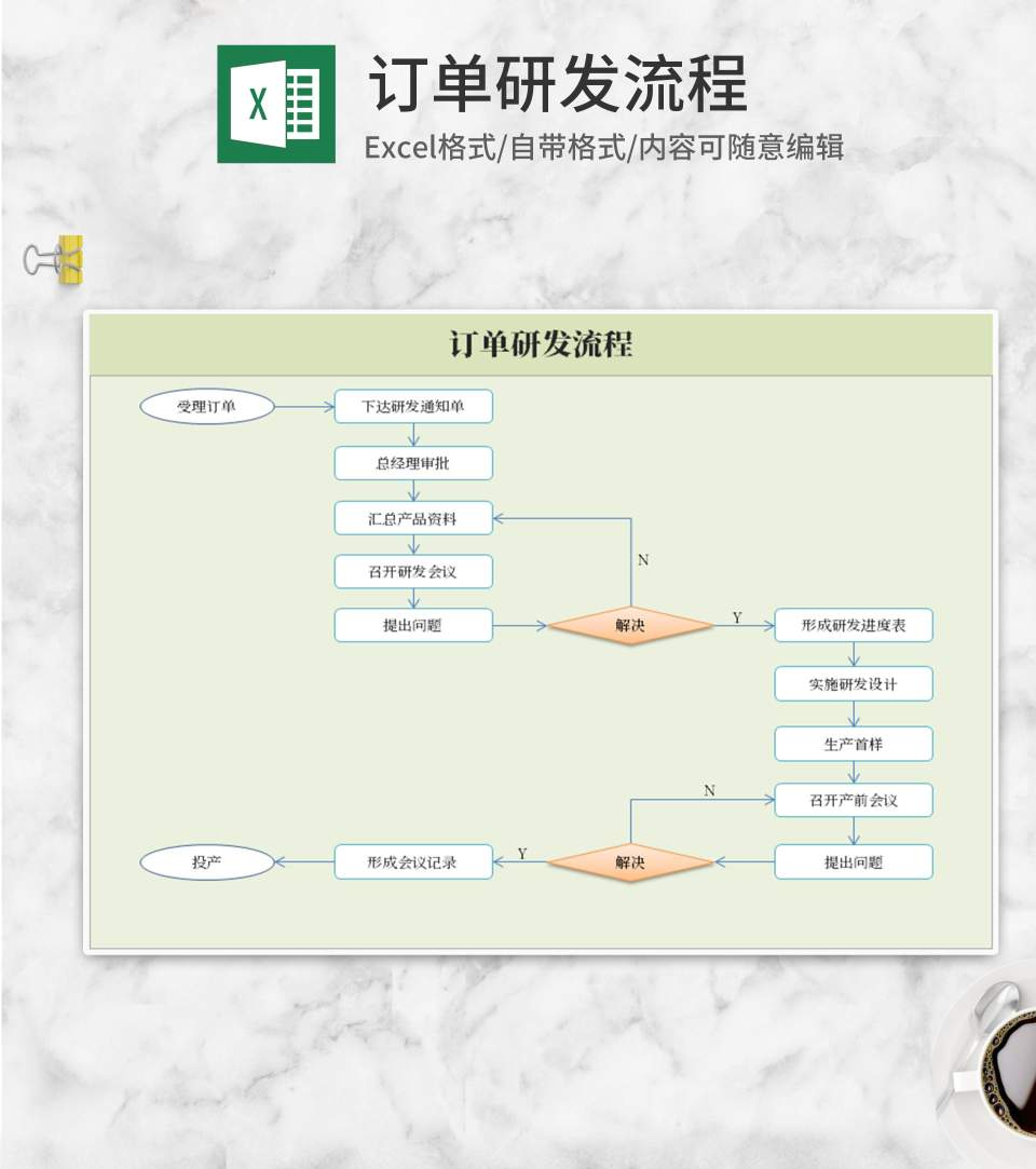 黄色订单研发流程Excel模板
