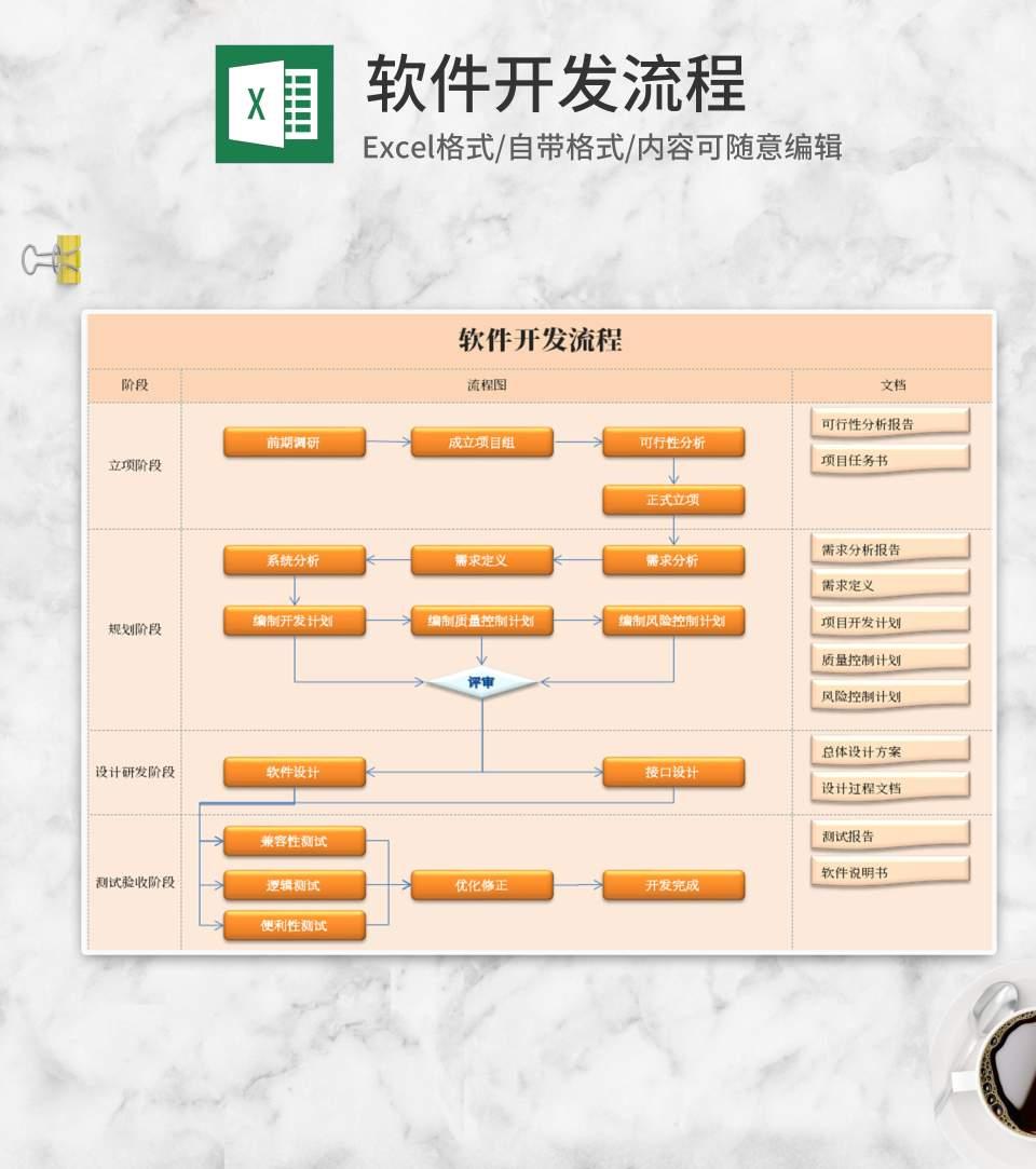 黄色软件开发流程Excel模板