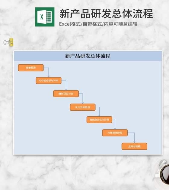 蓝色新产品研发总体流程Excel模板