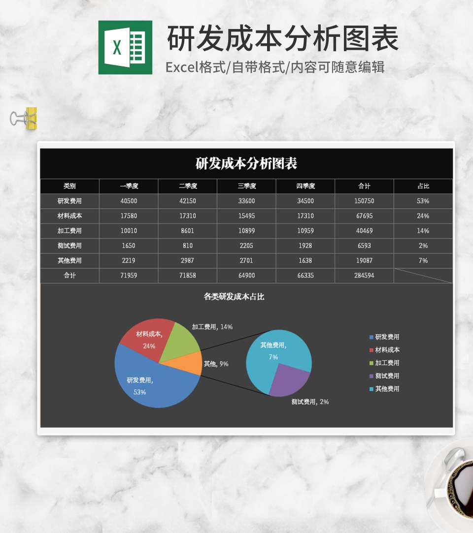 黑色研发成本分析图表Excel模板