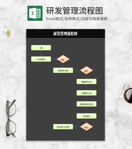 黑色研发管理流程图Excel模板