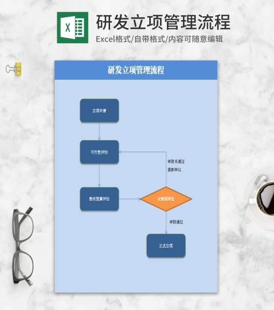 蓝色研发立项管理流程Excel模板