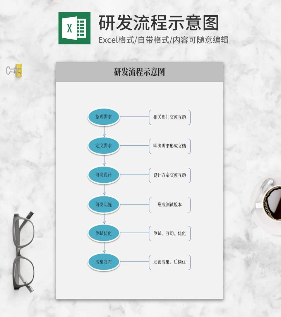 研发流程示意图Excel模板