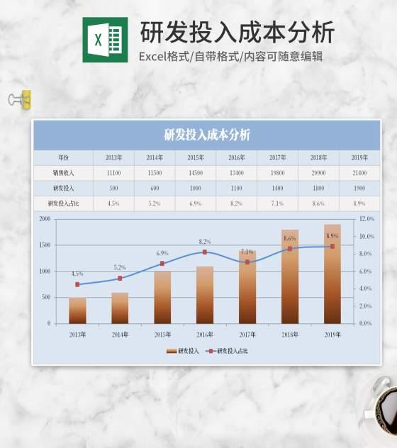 蓝色产品投入成本分析表Excel模板