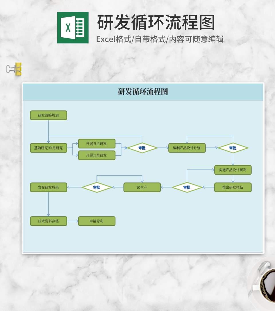 蓝色研发循环流程图Excel模板