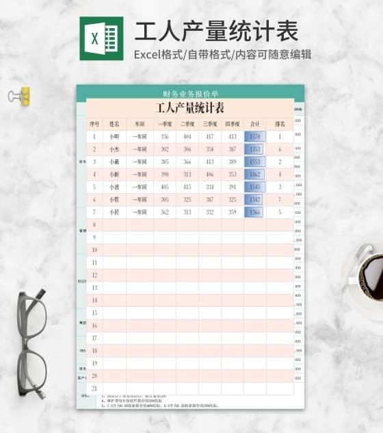 工人产量统计表Excel模板