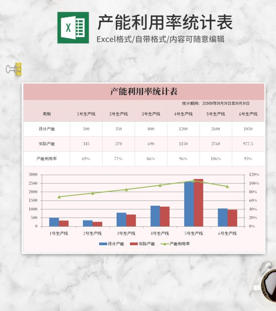 粉色产能利用率统计表Excel模板