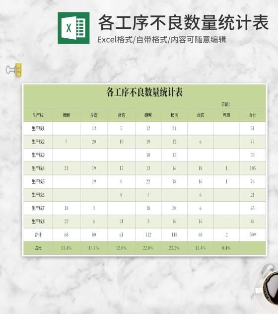 绿色各工序不良数量统计表Excel模板