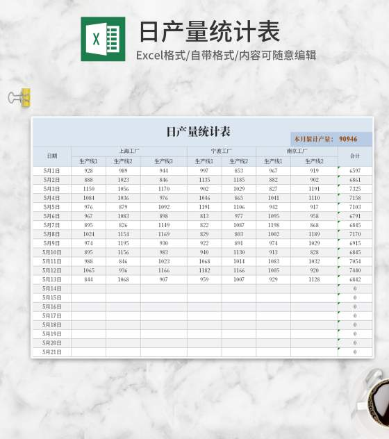 蓝色日产量统计表Excel模板