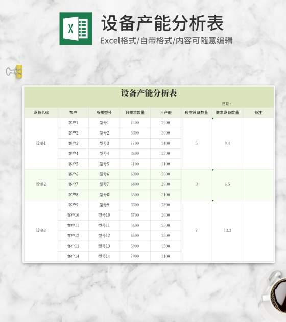 绿色设备产能分析表Excel模板