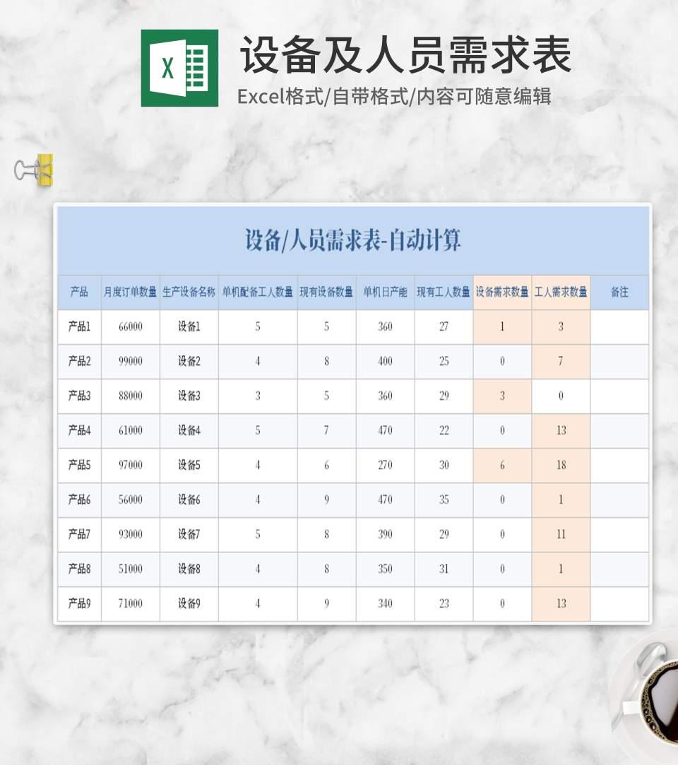 蓝色设备及人员需求表Excel模板