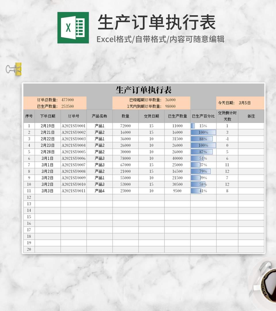 生产订单执行表Excel模板