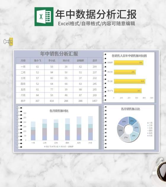 年中数据分析汇报Excel模板