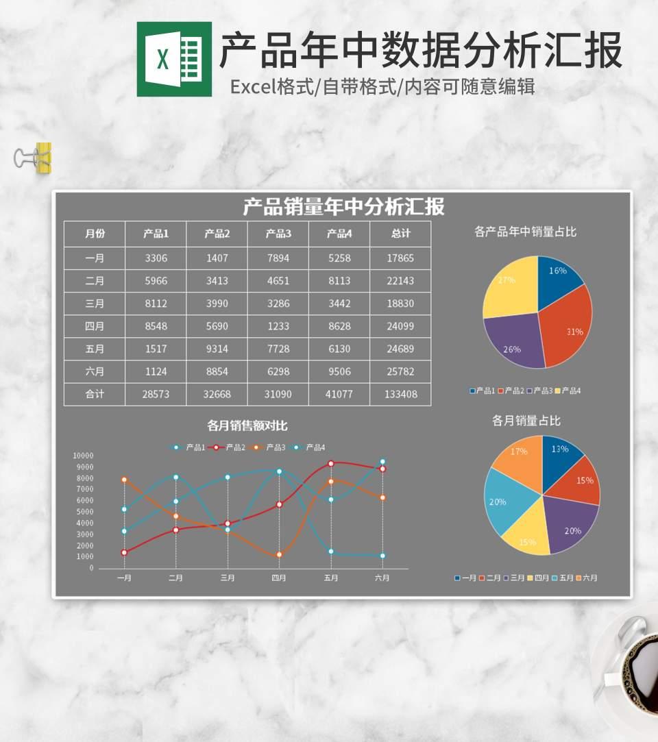 灰色产品年中数据分析汇报Excel模板