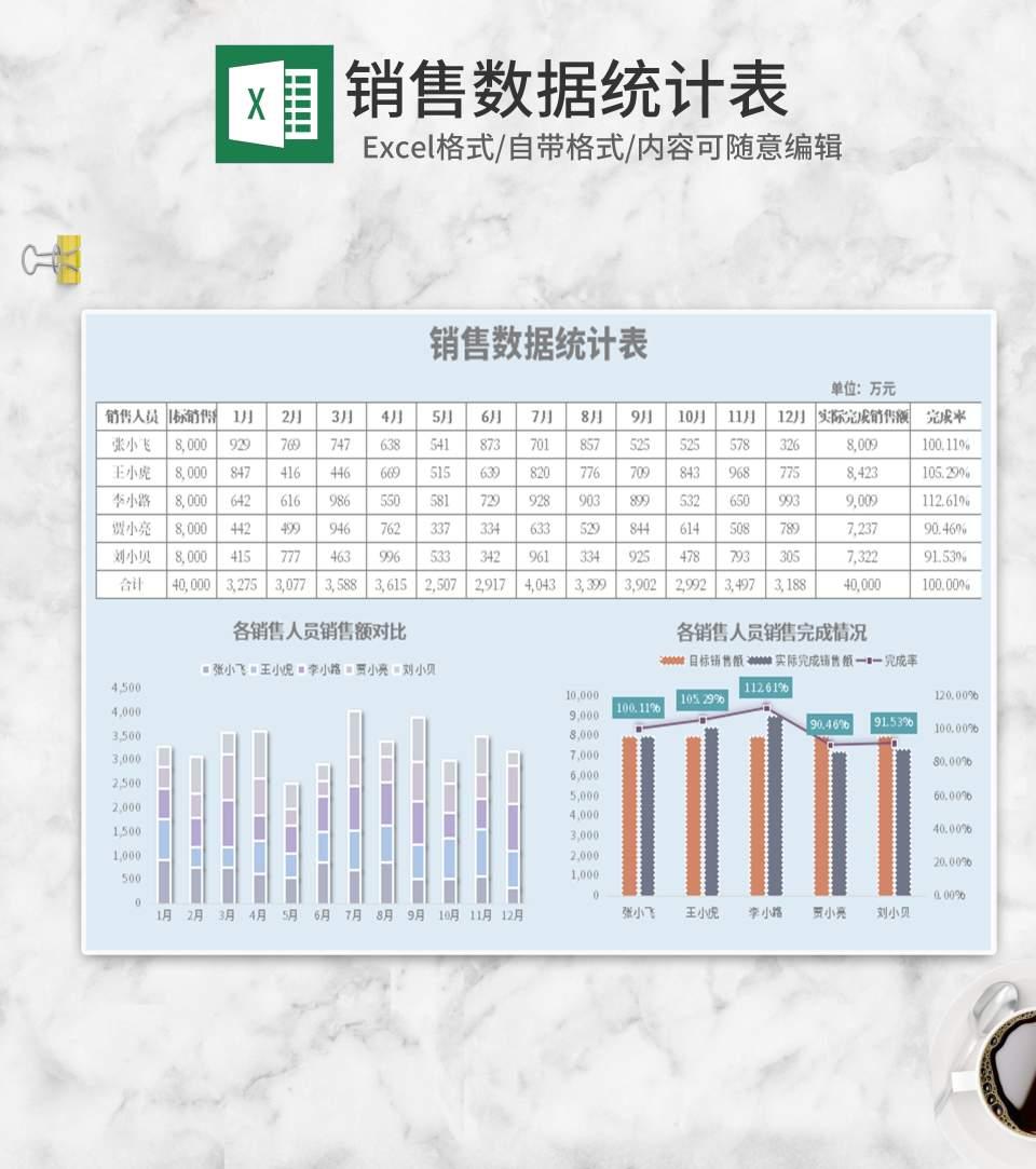 蓝色销售数据统计表Excel模板