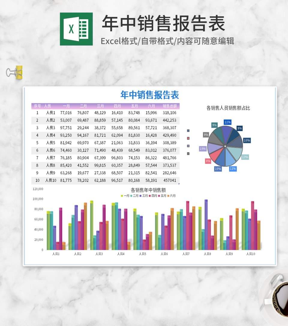简约年中销售报告分析表Excel模板