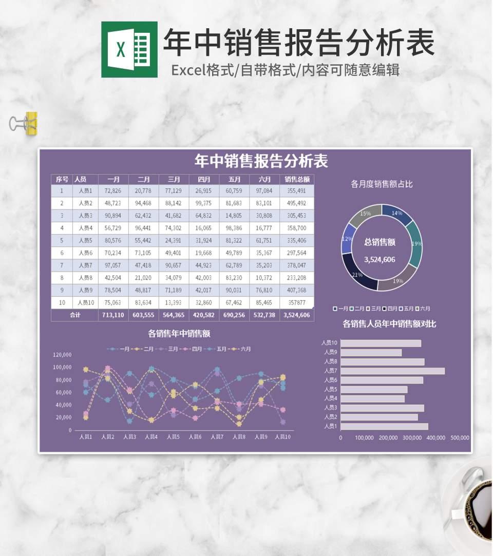 紫色年中销售报告分析表Excel模板