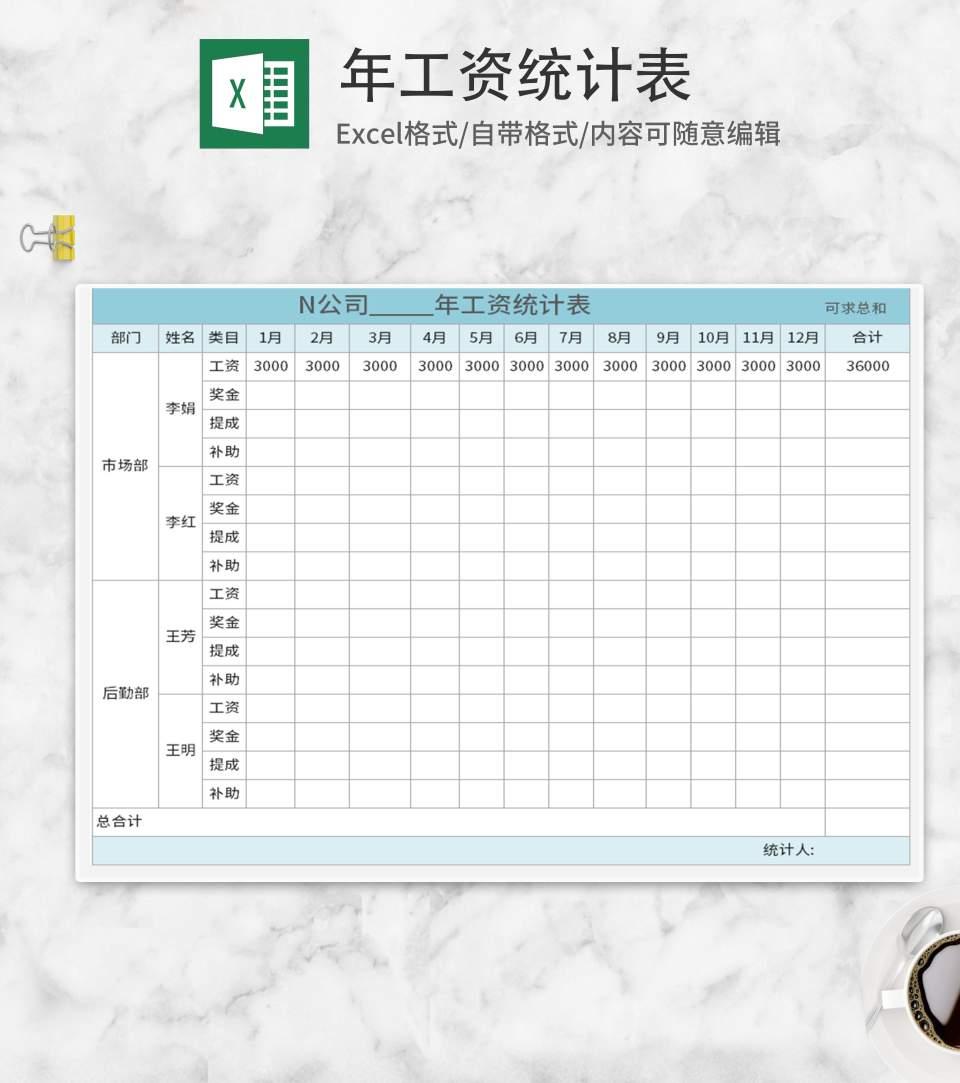 蓝色公司年工资统计表Excel模板
