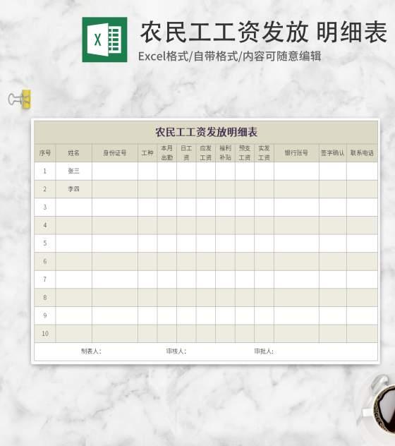 农民工工资发放明细表Excel模板