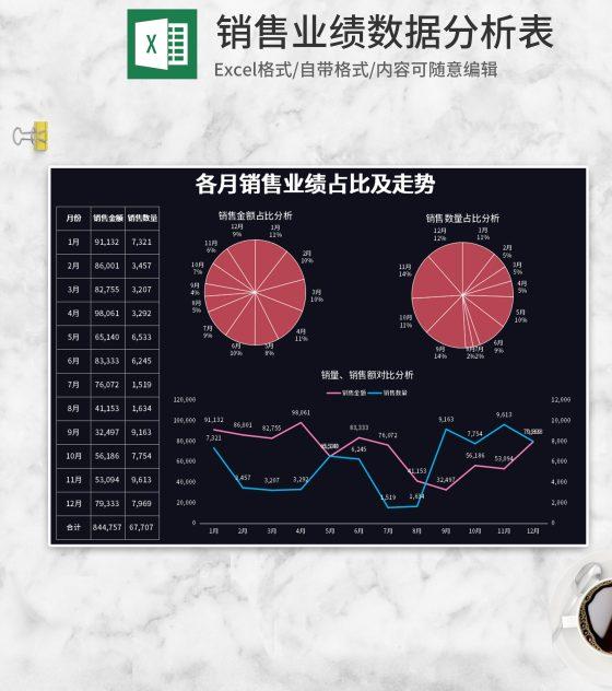 黑色销售业绩数据分析表Excel模板