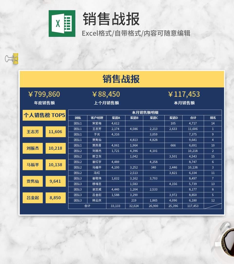 蓝黄双色销售战报Excel模板