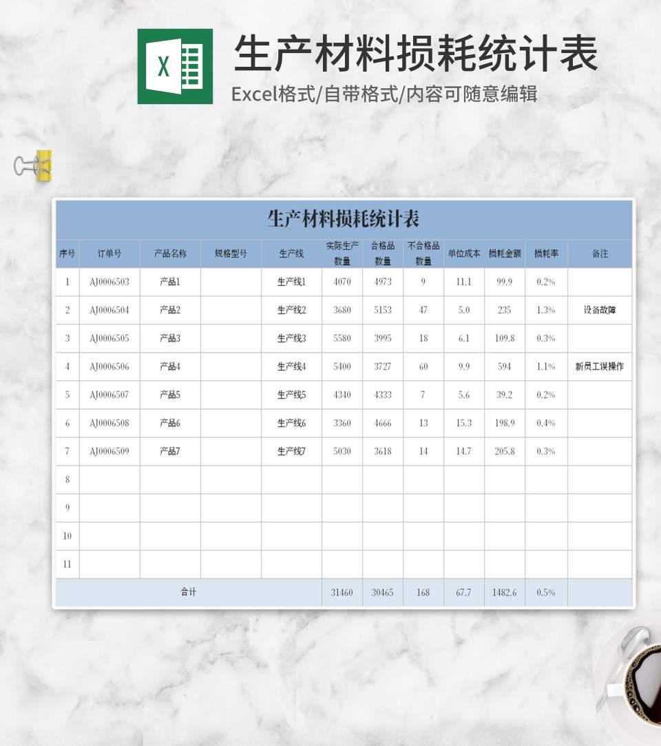 蓝色生产材料损耗统计表Excel模板