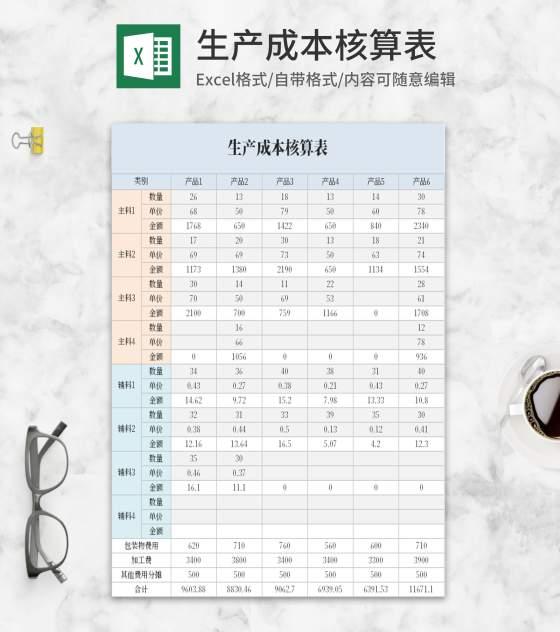 蓝色生产成本核算表Excel模板